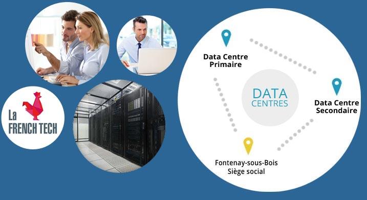datacentres-dropcloud-serveurs
